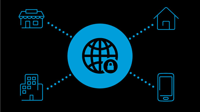 AT&T Global Network Client Managed VPN Edition