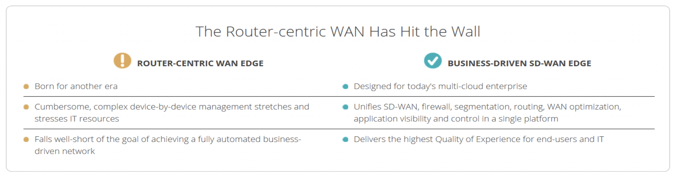 SD-WAN Silverpeak Solutions Layer2 Communications